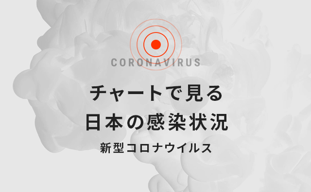 2019 ウイルス 新型 live covid コロナ 感染 速報