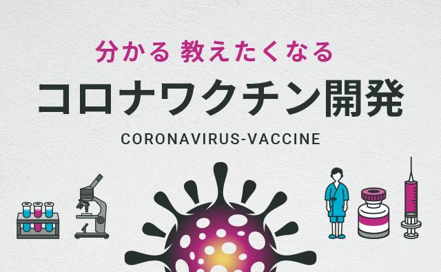 日本 ワクチン 新型 コロナ