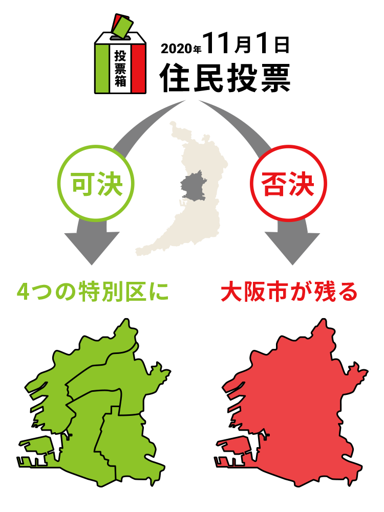 政令市、残す?なくす? よくわかる大阪都構想:日本経済新聞