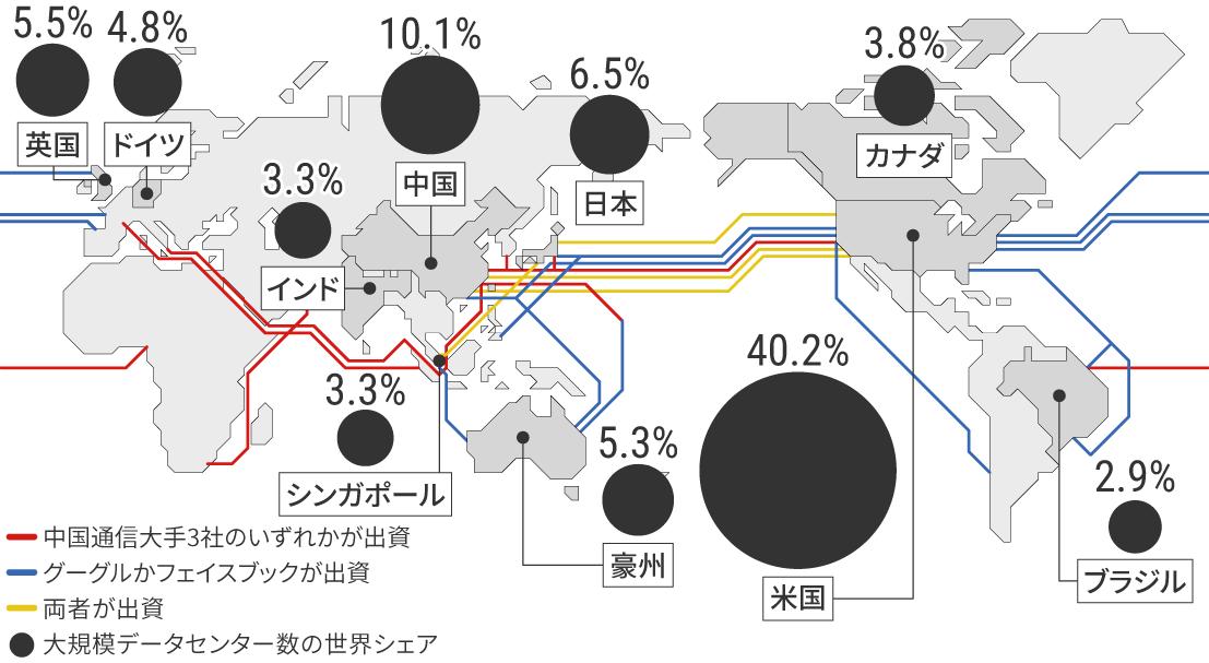 データ資源大国」はどこだ デジタル覇権争う:日本経済新聞