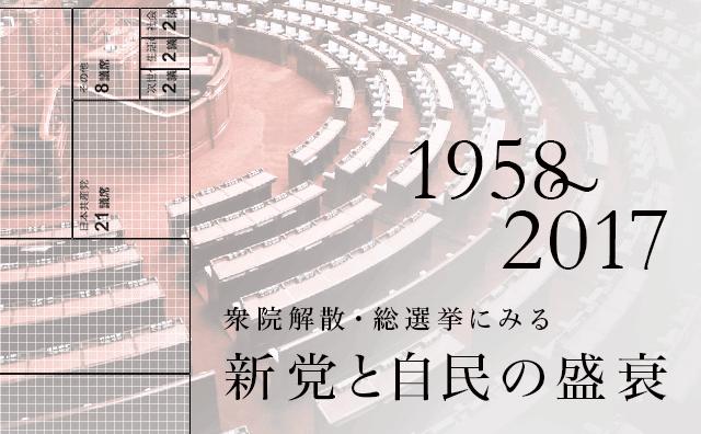 0e92e086d2 日経ビジュアルデータ:日本経済新聞