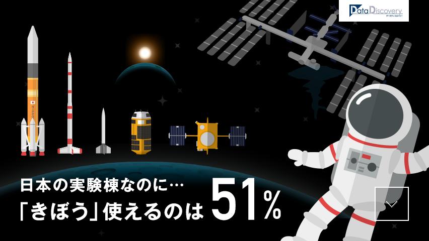 宇宙開発、日本の実力は 60年の...