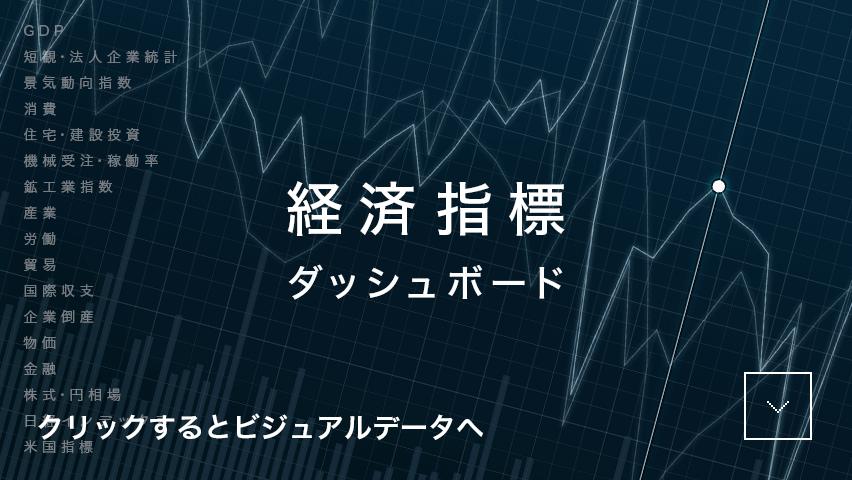 経済指標ダッシュボード クリックするとビジュアルデータへ